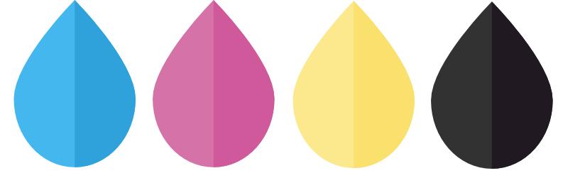 das CMYK- Farbmodell